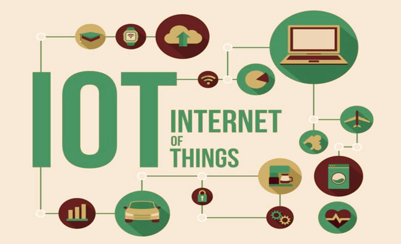 Importance Of Security In The Internet of Things(IoT) & IoT In The Smart Home