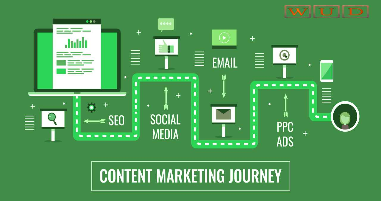 How to Create a Content Marketing Plan and Stick to it