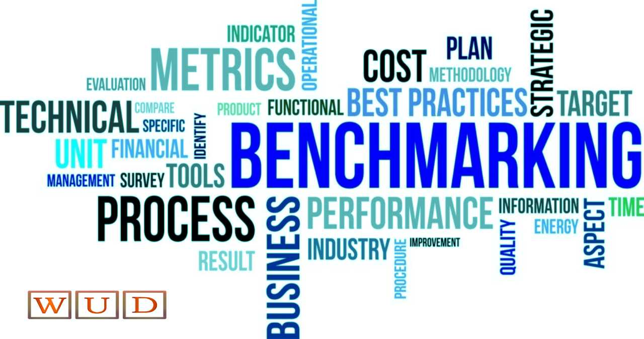 Benchmarking – What It Is And How It Is Applied