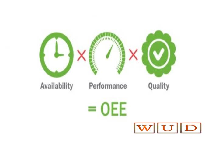 How Do We Measure Overall Equipment Effectiveness?