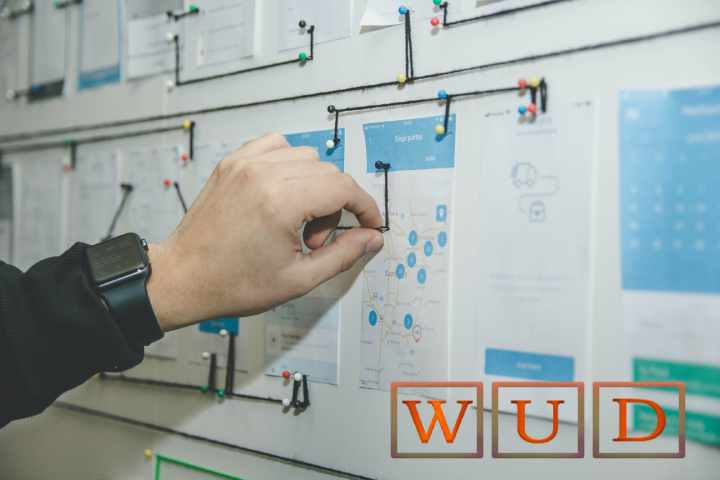 Planning your ERP Implementation: What's Important