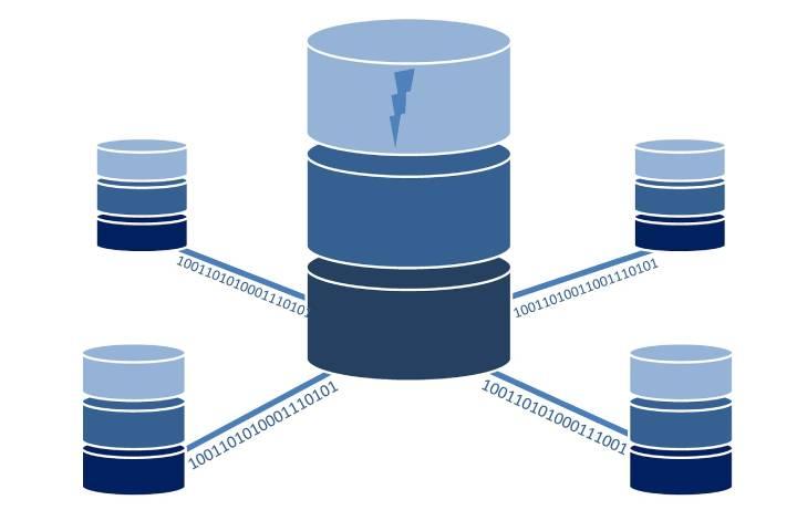 value-data