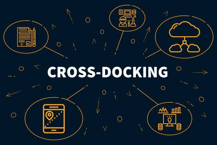 Cross Docking – The New Trend In The Retail Sector